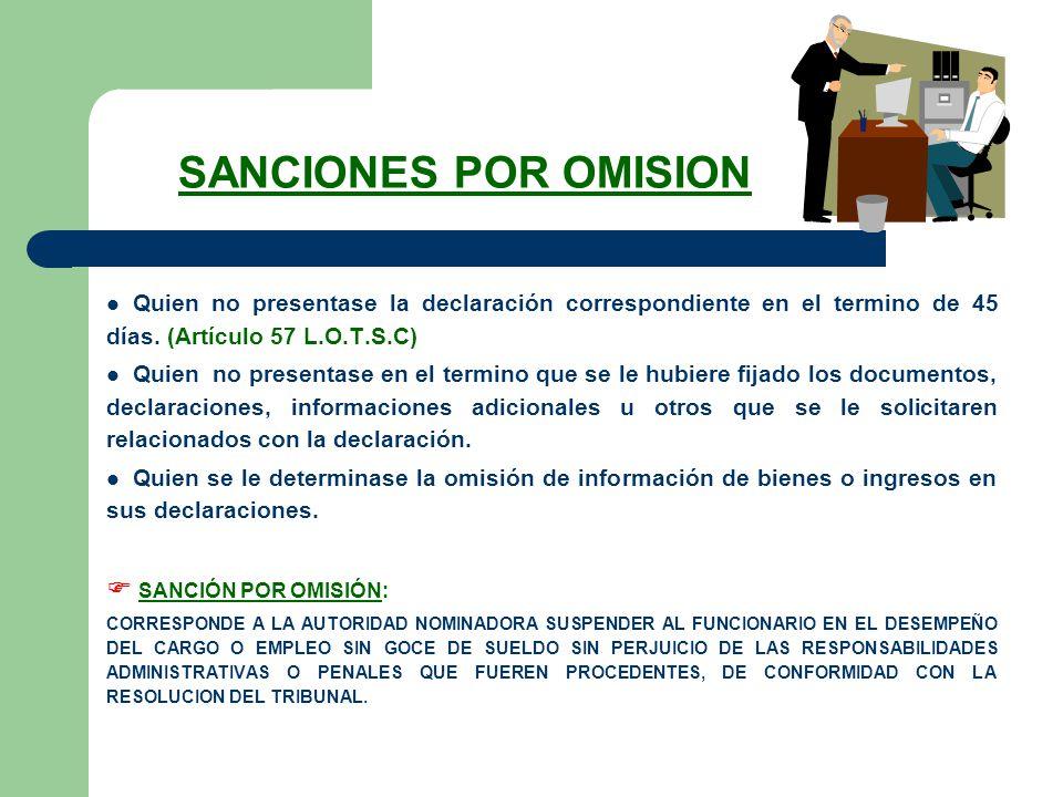 SANCIONES POR OMISION  SANCIÓN POR OMISIÓN: