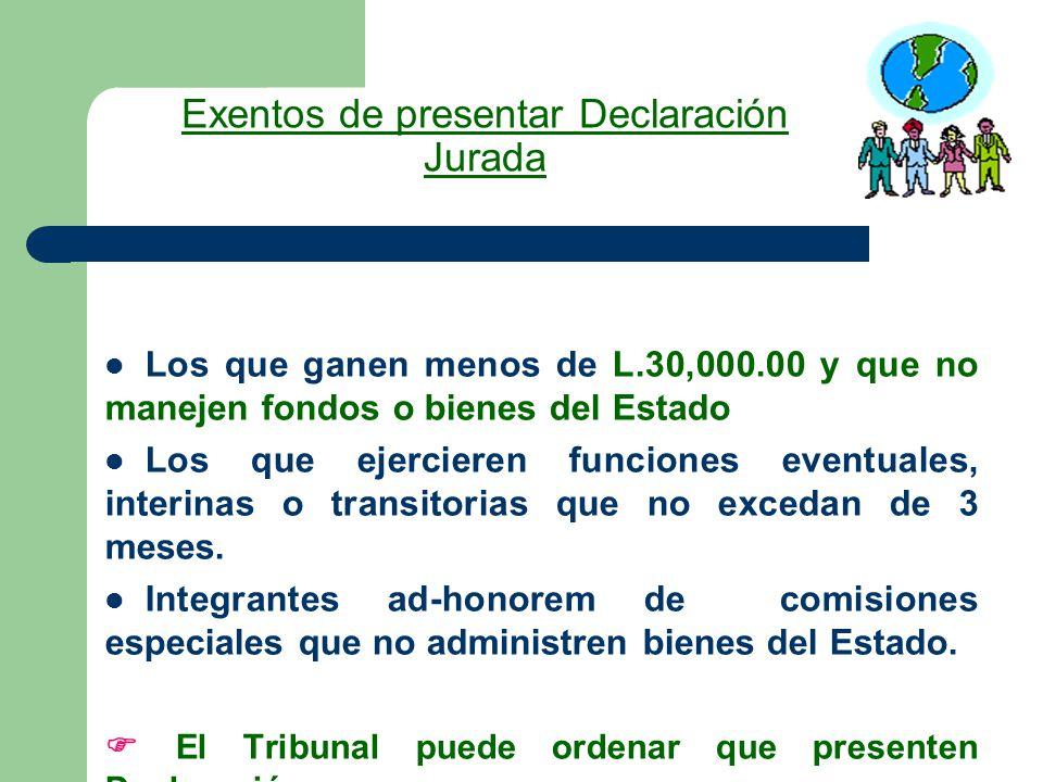 Exentos de presentar Declaración Jurada