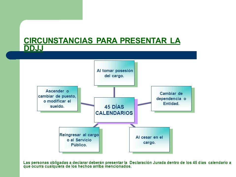 CIRCUNSTANCIAS PARA PRESENTAR LA DDJJ