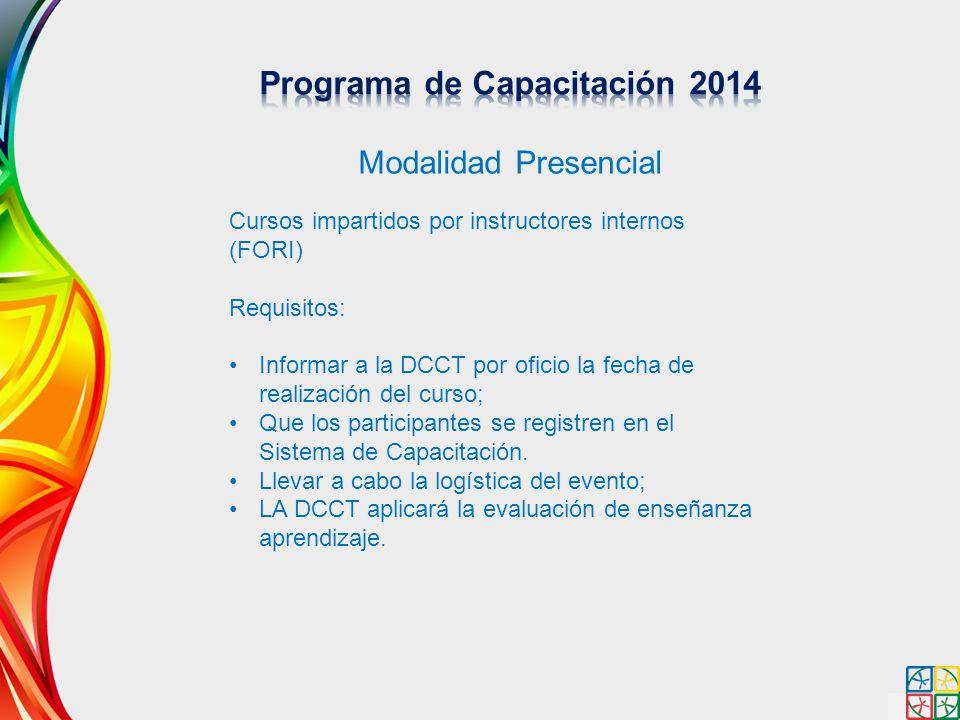 Programa de Capacitación 2014