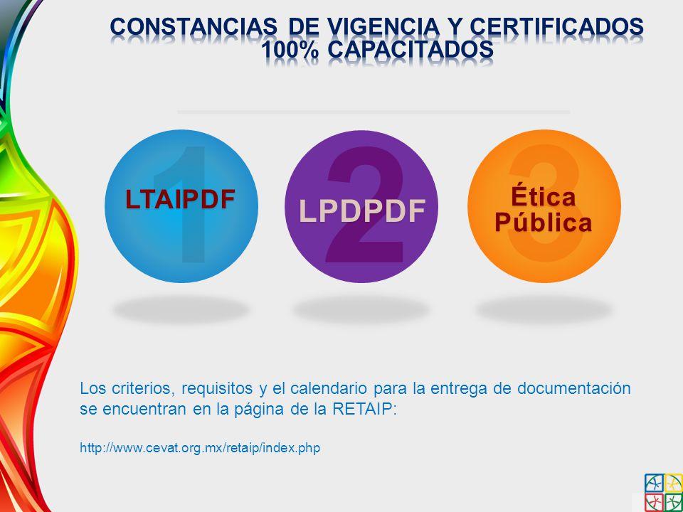 CONSTANCIAS DE VIGENCIA Y CERTIFICADOS 100% CAPACITADOS