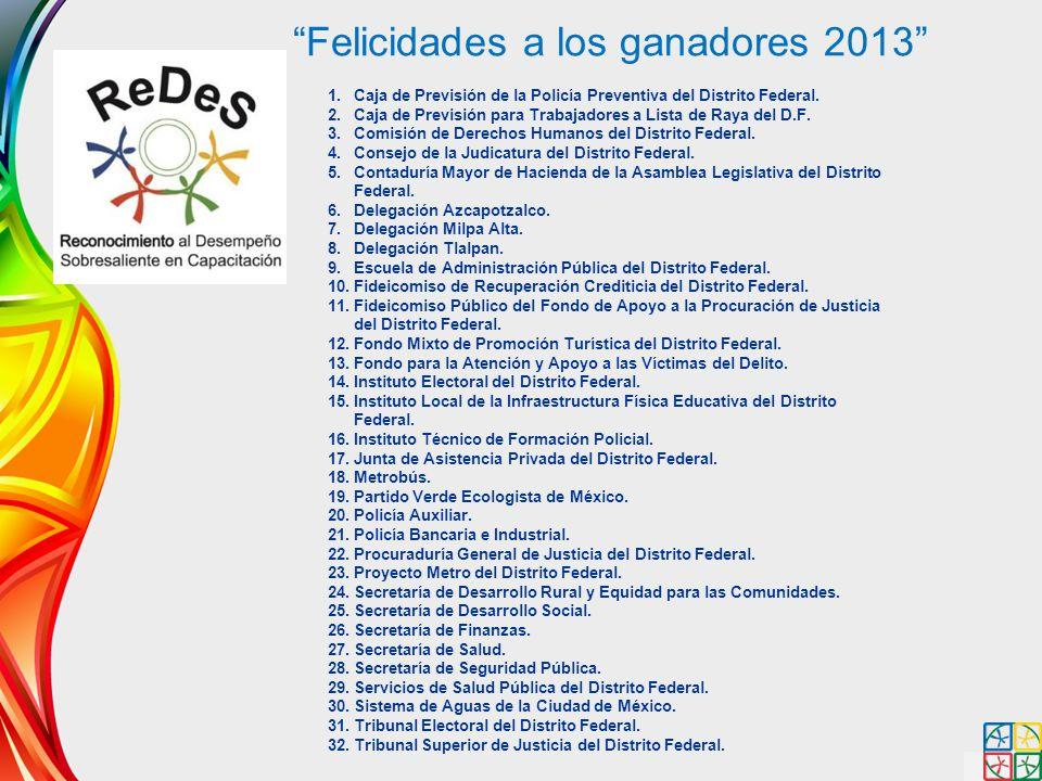 Felicidades a los ganadores 2013