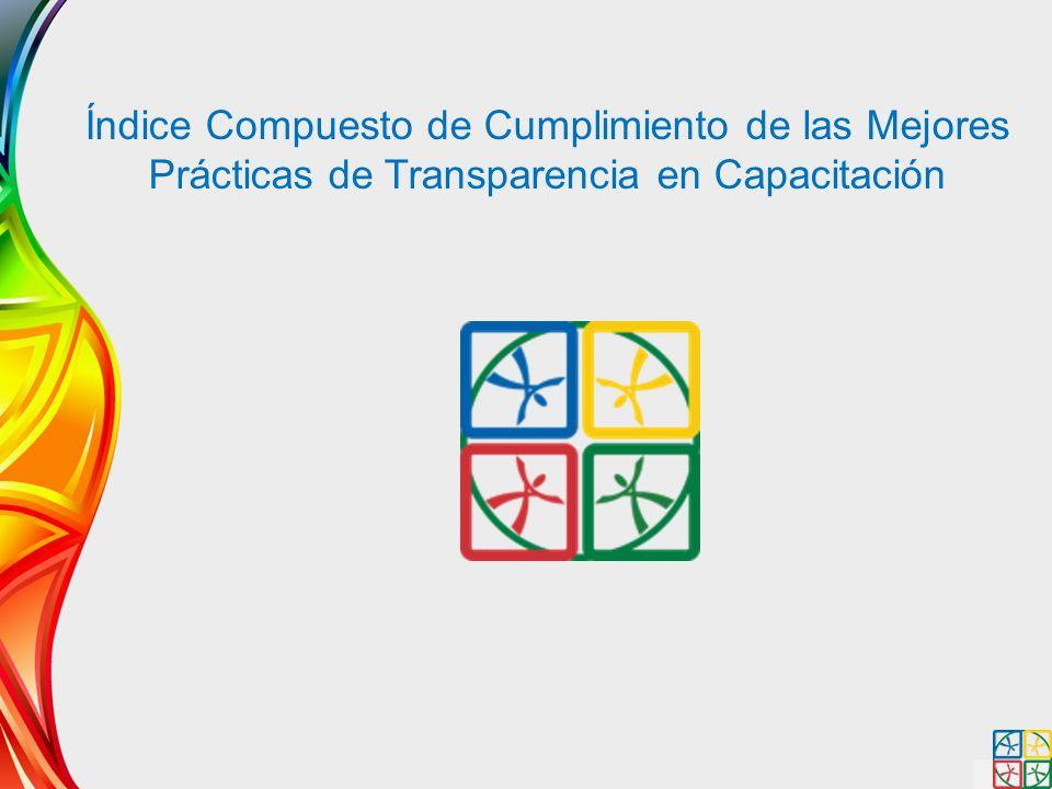 Índice Compuesto de Cumplimiento de las Mejores Prácticas de Transparencia en Capacitación