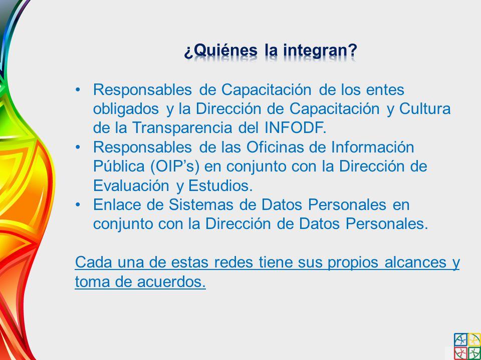 ¿Quiénes la integran Responsables de Capacitación de los entes obligados y la Dirección de Capacitación y Cultura de la Transparencia del INFODF.