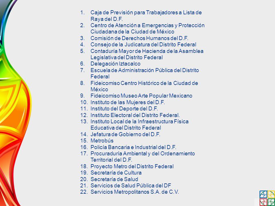 Caja de Previsión para Trabajadores a Lista de Raya del D.F.