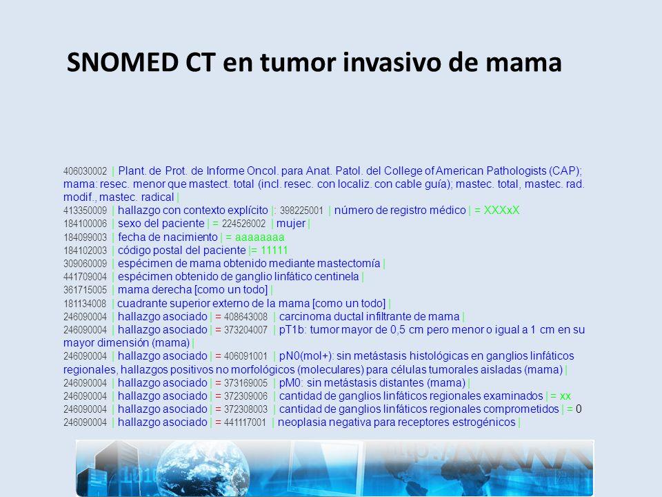 SNOMED CT en tumor invasivo de mama