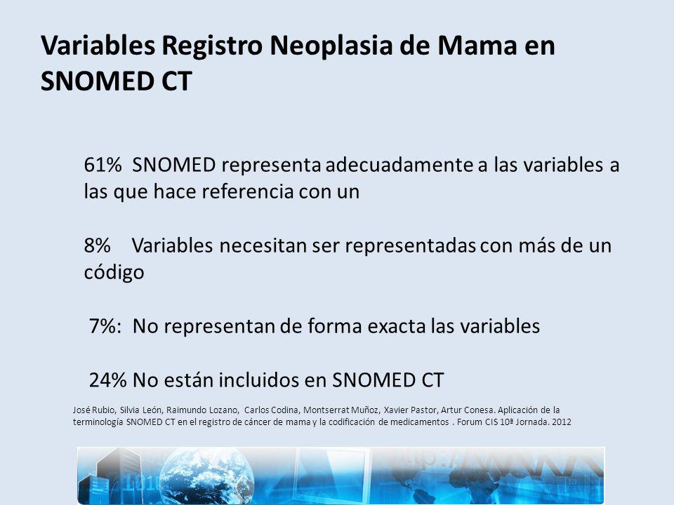 Variables Registro Neoplasia de Mama en SNOMED CT