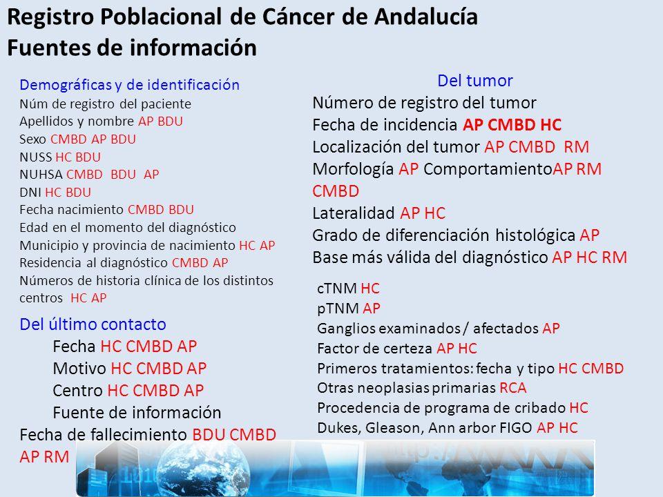 Registro Poblacional de Cáncer de Andalucía Fuentes de información