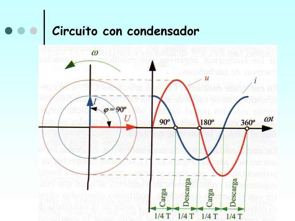 Circuito con condensador