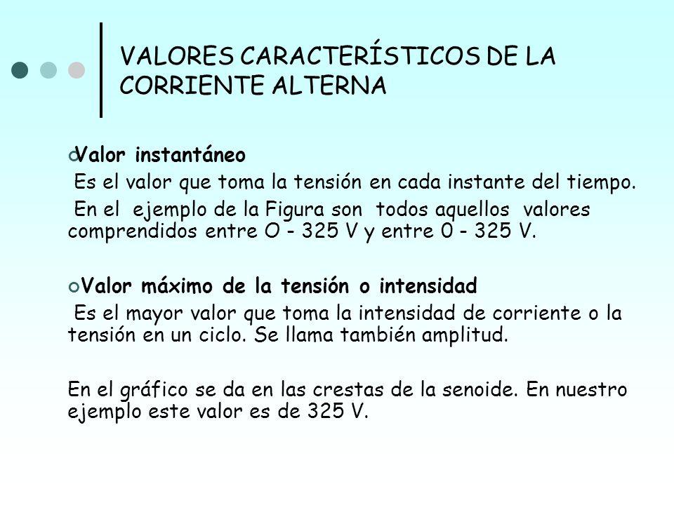 VALORES CARACTERÍSTICOS DE LA CORRIENTE ALTERNA
