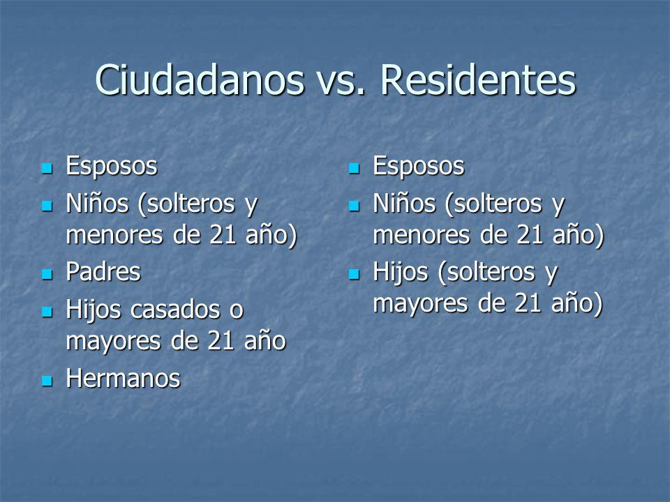 Ciudadanos vs. Residentes
