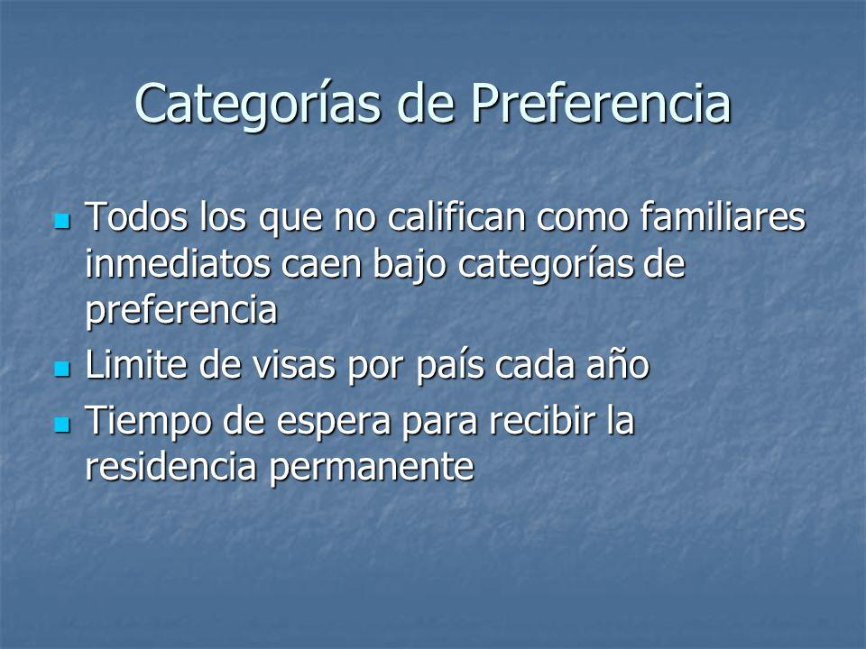 Categorías de Preferencia