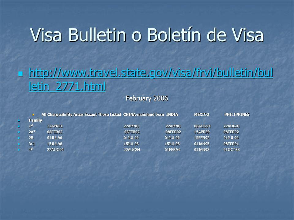 Visa Bulletin o Boletín de Visa
