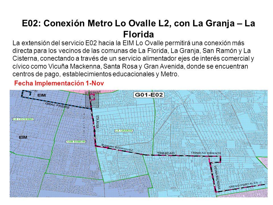 E02: Conexión Metro Lo Ovalle L2, con La Granja – La Florida