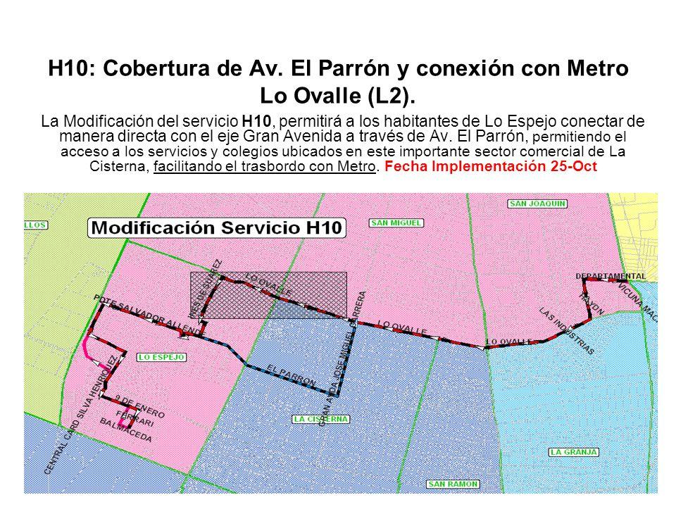 H10: Cobertura de Av. El Parrón y conexión con Metro Lo Ovalle (L2).