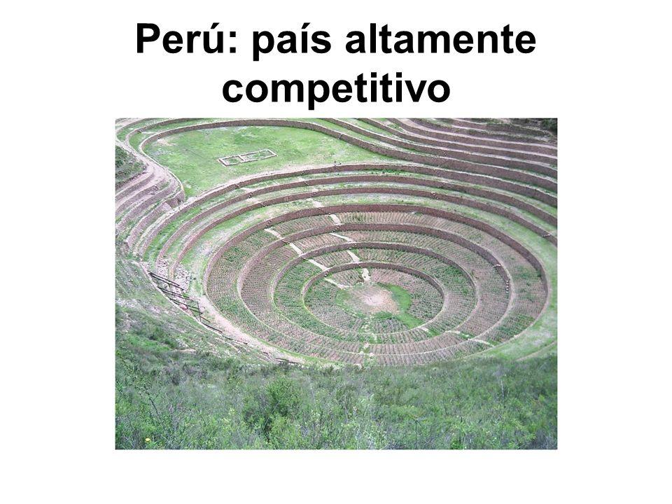 Perú: país altamente competitivo