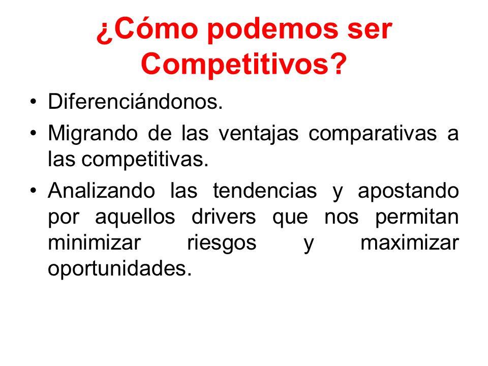 ¿Cómo podemos ser Competitivos
