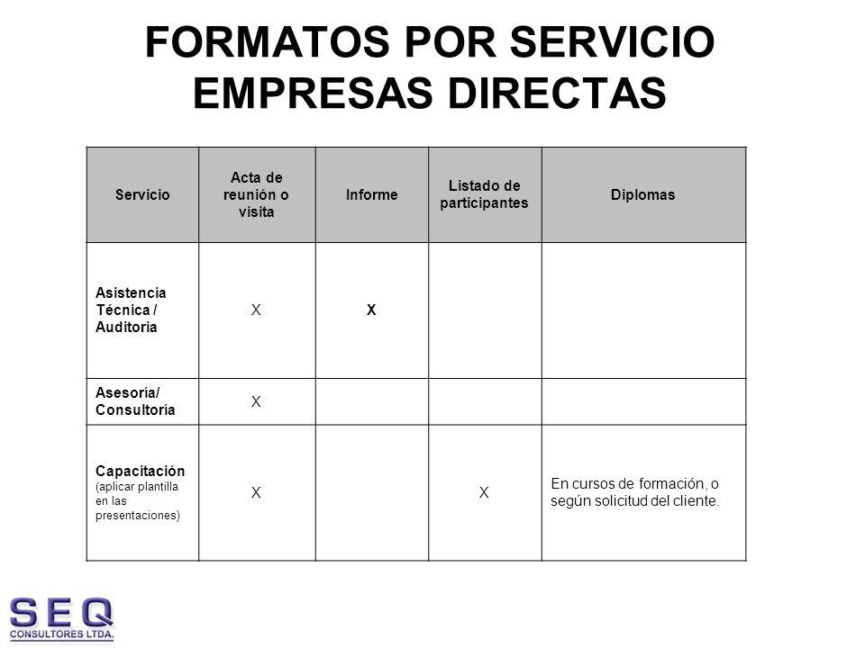 FORMATOS POR SERVICIO EMPRESAS DIRECTAS