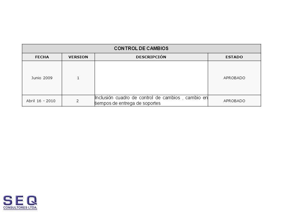 CONTROL DE CAMBIOS FECHA. VERSION. DESCRIPCIÓN. ESTADO. Junio 2009. 1. APROBADO. Abril 16 - 2010