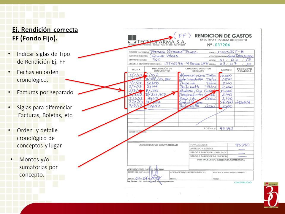 Ej. Rendición correcta FF (Fondo Fijo).