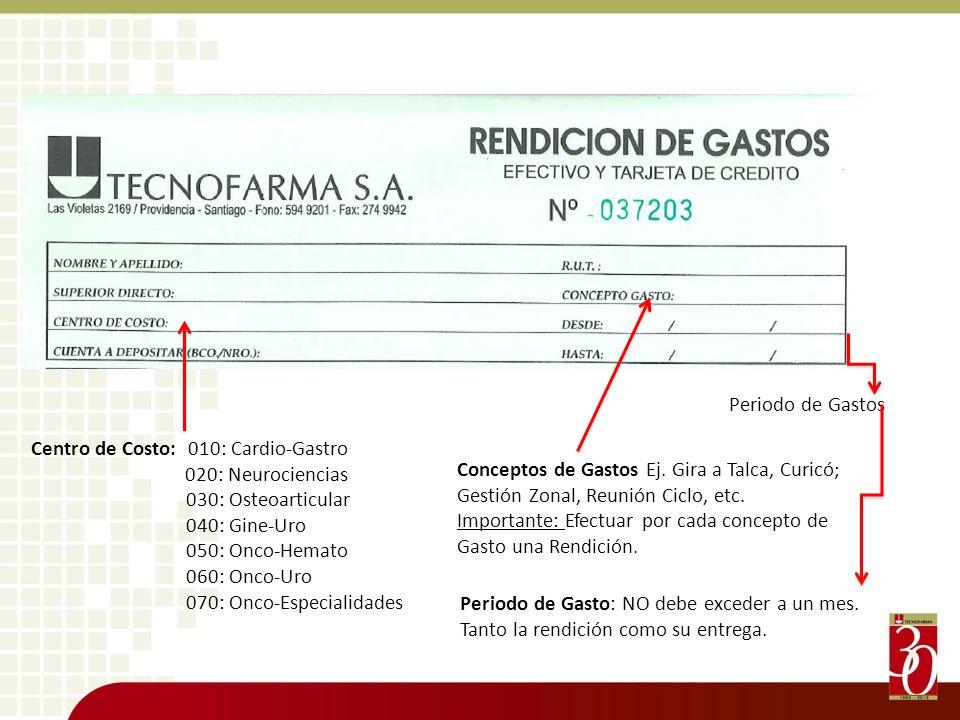 Periodo de Gastos Centro de Costo: 010: Cardio-Gastro. 020: Neurociencias. 030: Osteoarticular. 040: Gine-Uro.