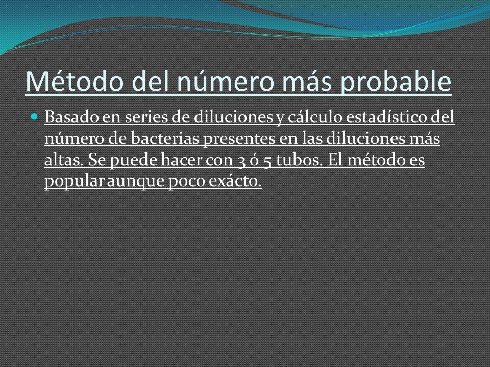 Método del número más probable