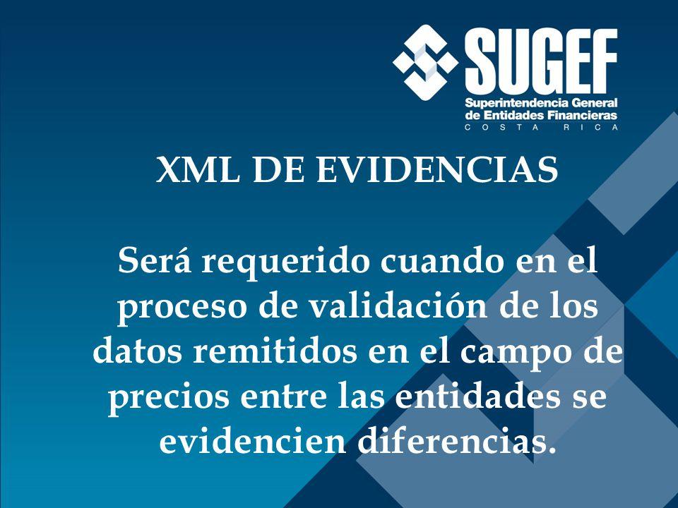 XML DE EVIDENCIAS Será requerido cuando en el proceso de validación de los datos remitidos en el campo de precios entre las entidades se evidencien diferencias.