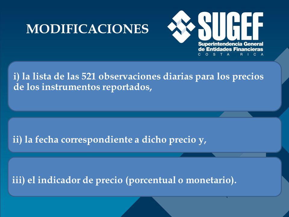 MODIFICACIONES i) la lista de las 521 observaciones diarias para los precios de los instrumentos reportados,