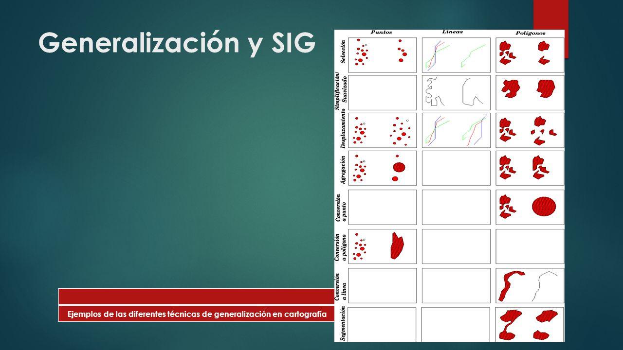Generalización y SIG Ejemplos de las diferentes técnicas de generalización en cartografía