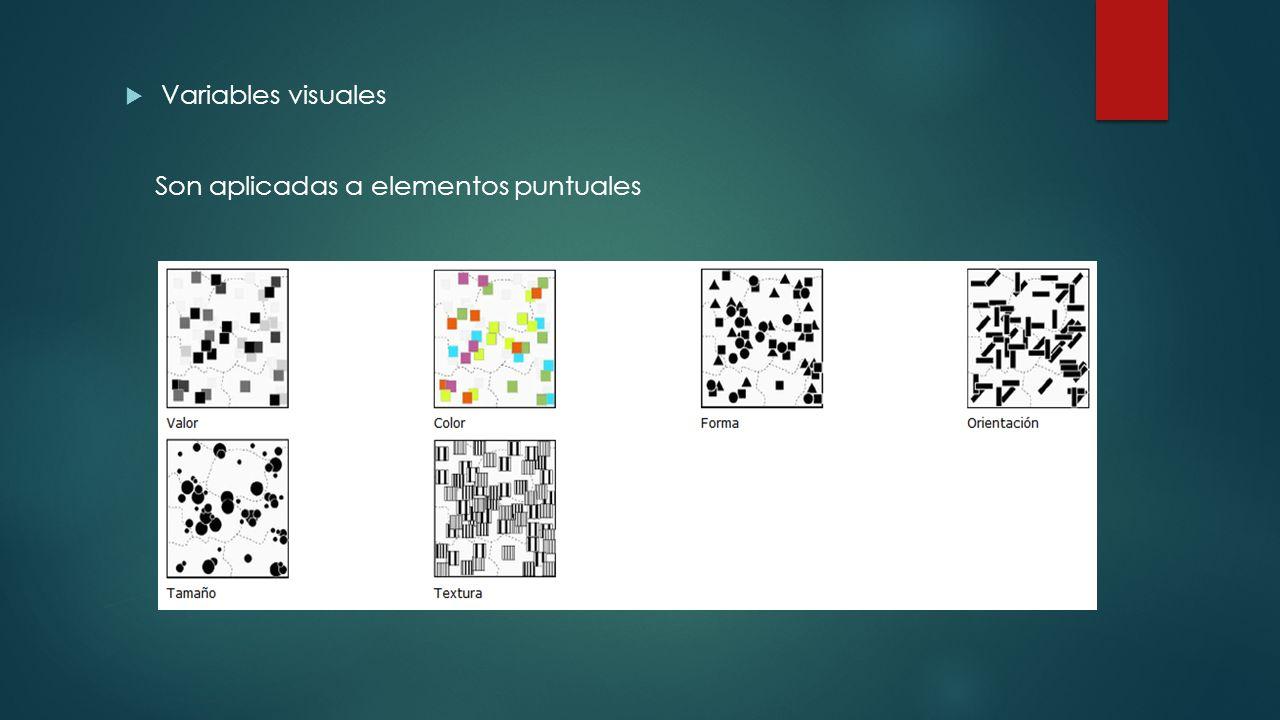 Variables visuales Son aplicadas a elementos puntuales