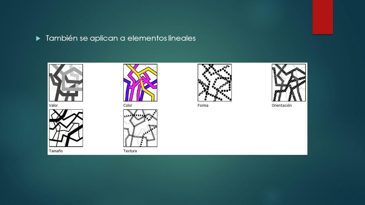 También se aplican a elementos lineales