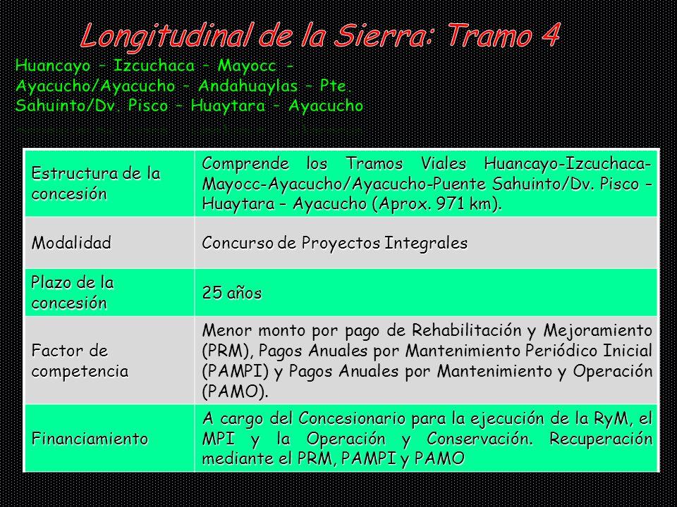 Longitudinal de la Sierra: Tramo 4