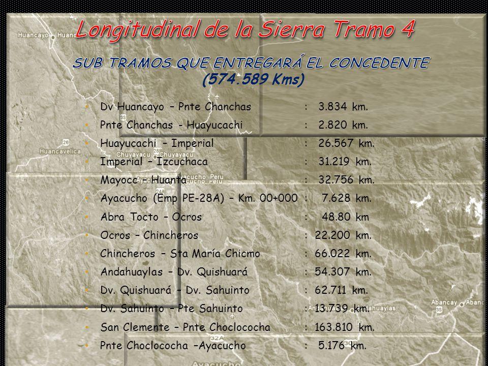Sub tramos que entregará el cONCEDENTE (574.589 kms)