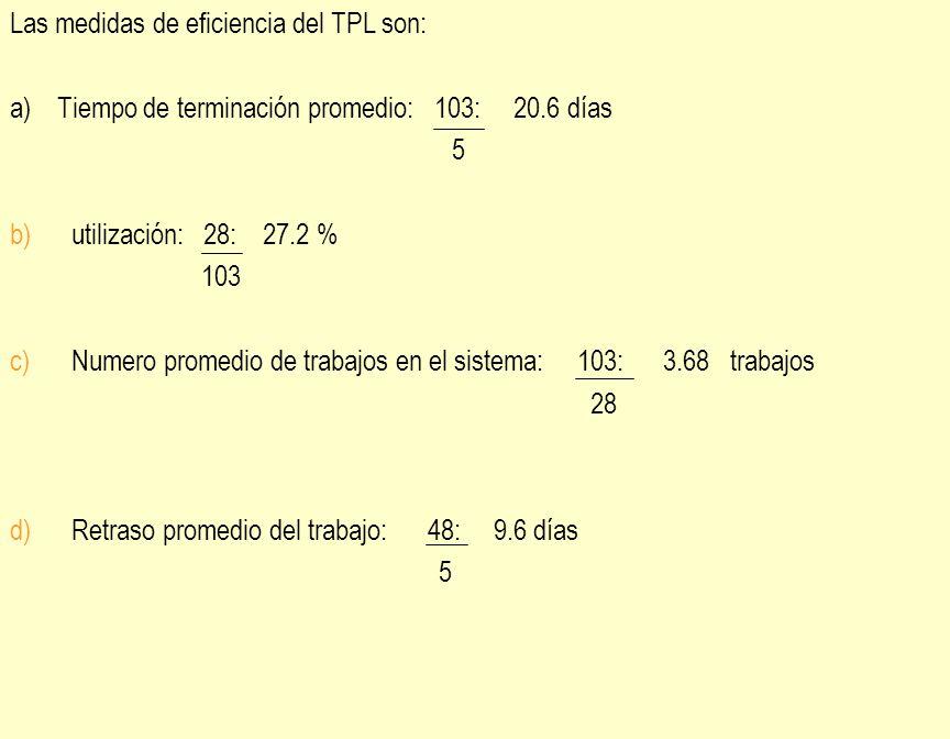 Las medidas de eficiencia del TPL son: