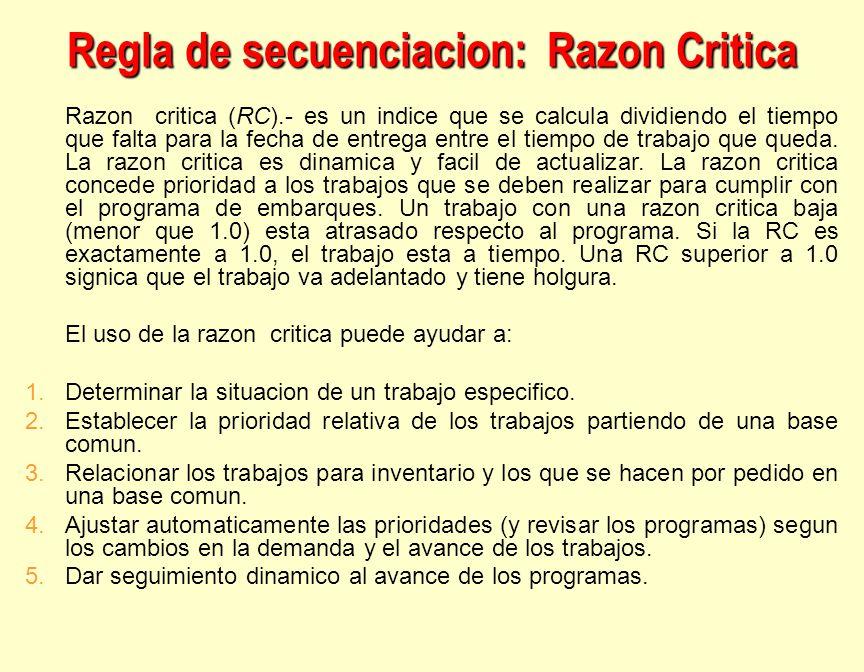 Regla de secuenciacion: Razon Critica