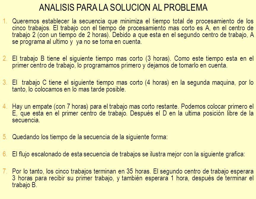 ANALISIS PARA LA SOLUCION AL PROBLEMA