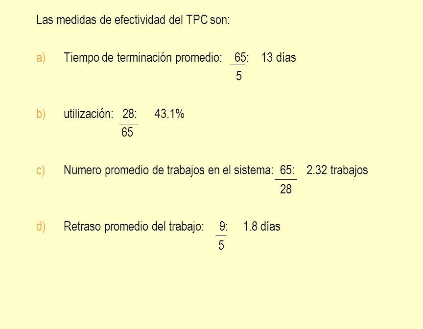 Las medidas de efectividad del TPC son: