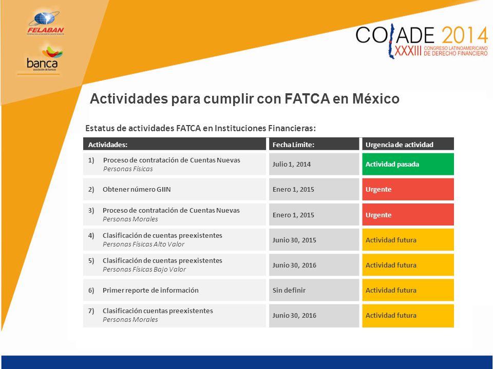 Actividades para cumplir con FATCA en México