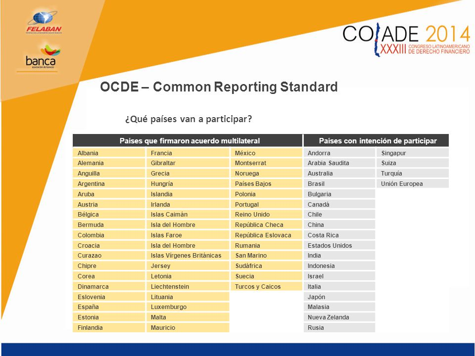 OCDE – Common Reporting Standard