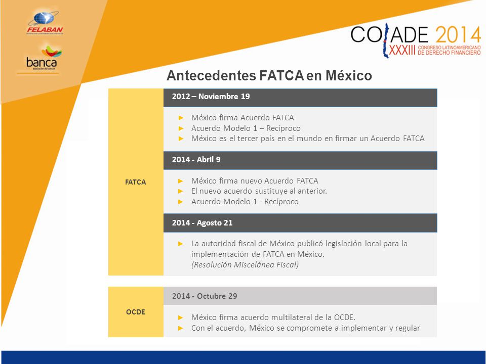 Antecedentes FATCA en México