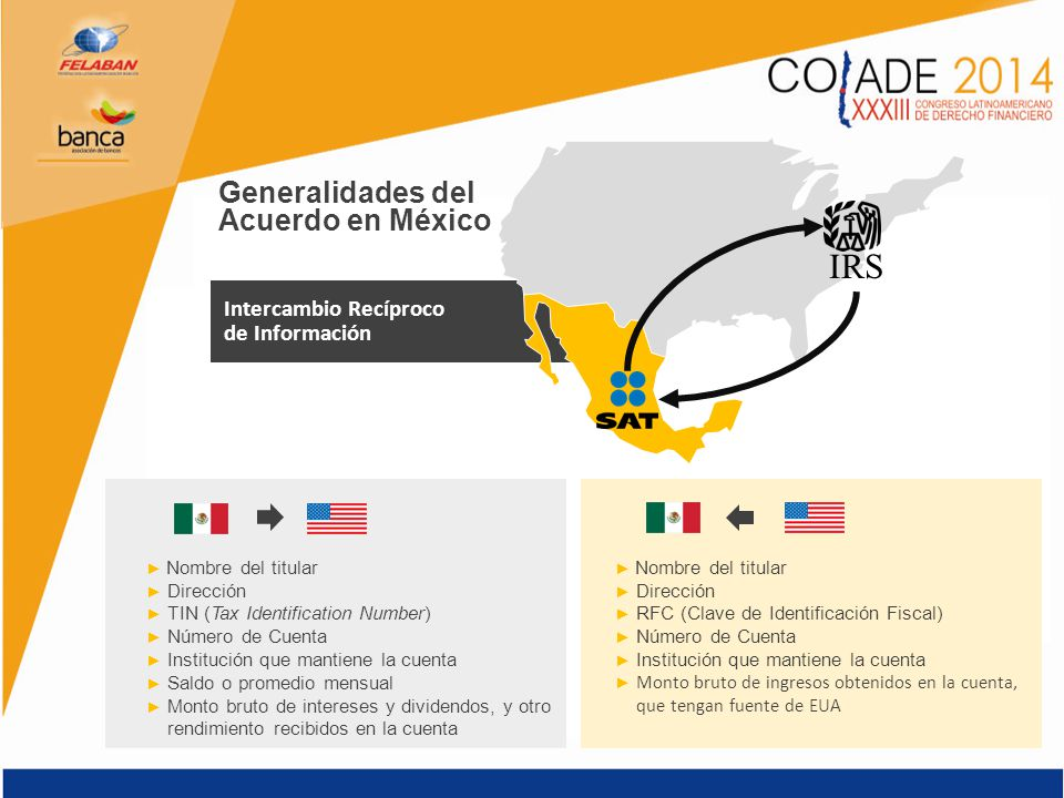 IRS Generalidades del Acuerdo en México
