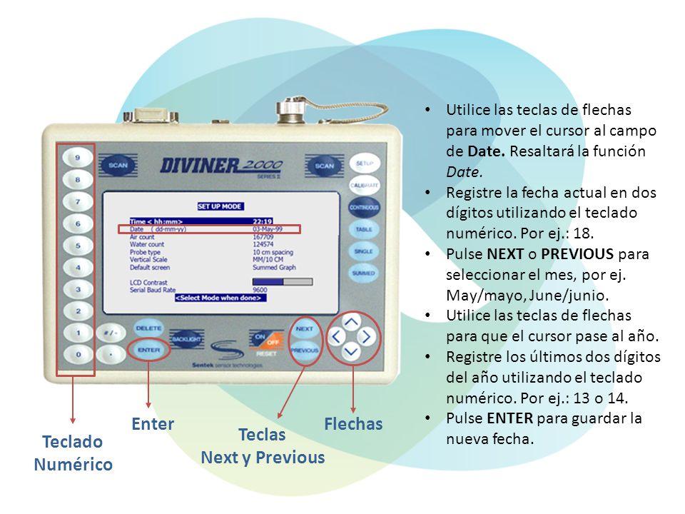 Enter Teclas Next y Previous Teclado Numérico