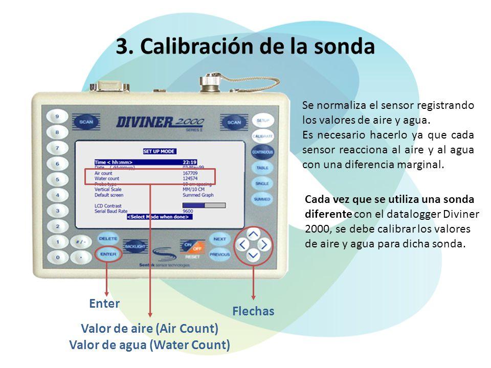 3. Calibración de la sonda