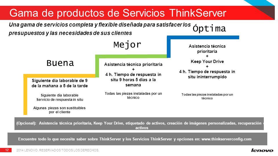 Gama de productos de Servicios ThinkServer