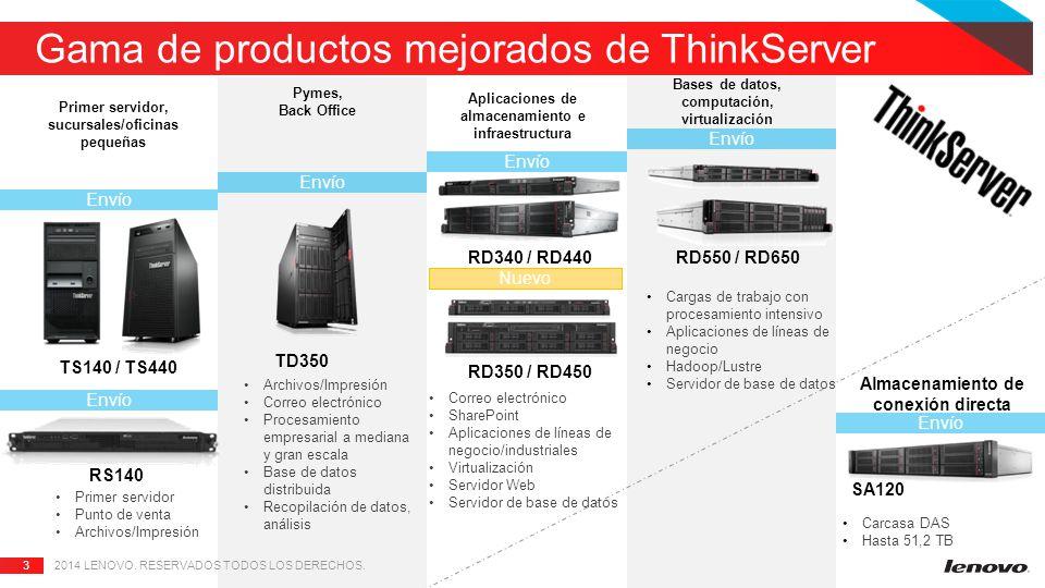 Gama de productos mejorados de ThinkServer