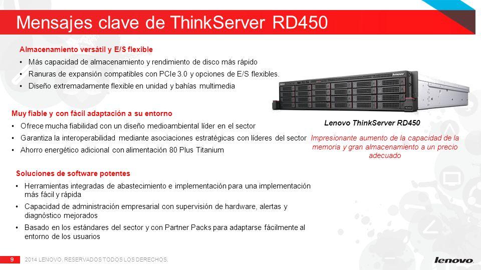 Mensajes clave de ThinkServer RD450