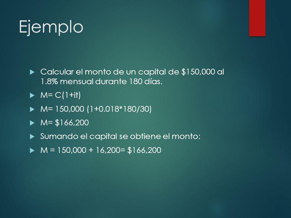 Ejemplo Calcular el monto de un capital de $150,000 al 1.8% mensual durante 180 días. M= C(1+it) M= 150,000 (1+0.018*180/30)