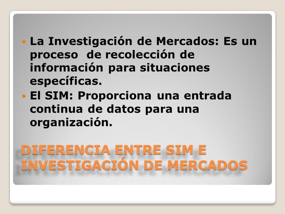 DIFERENCIA ENTRE SIM E INVESTIGACIÓN DE MERCADOS