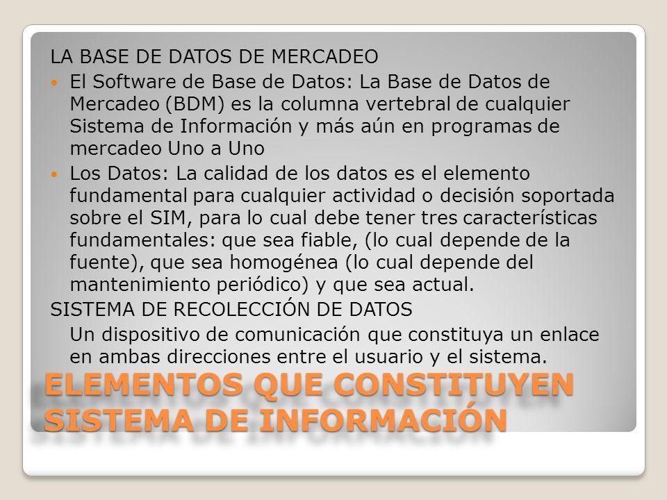 ELEMENTOS QUE CONSTITUYEN SISTEMA DE INFORMACIÓN