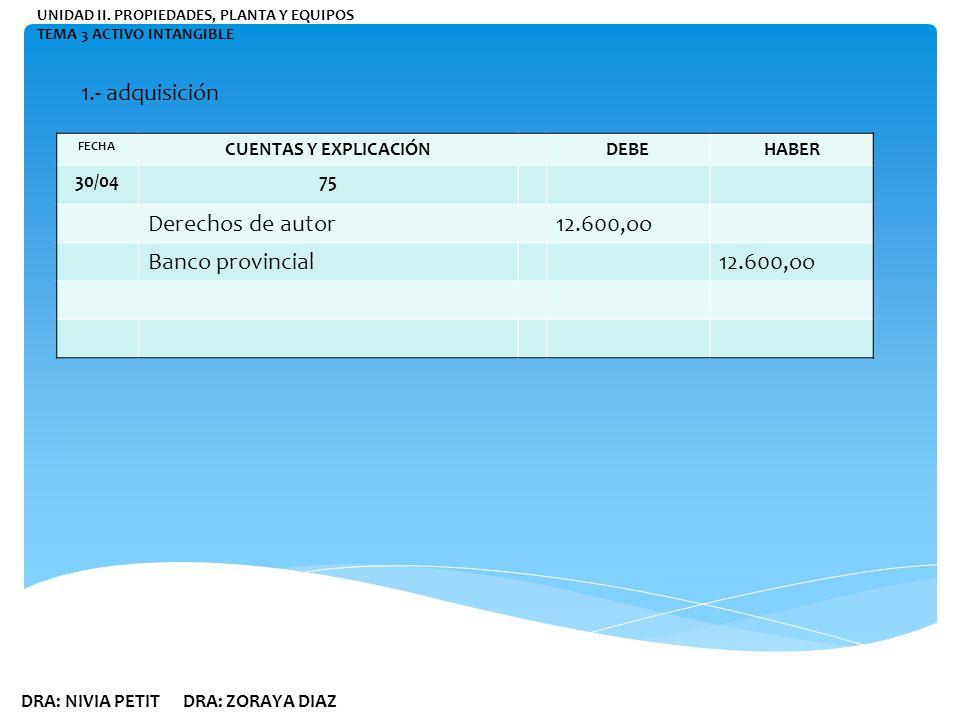 1.- adquisición Derechos de autor 12.600,oo Banco provincial